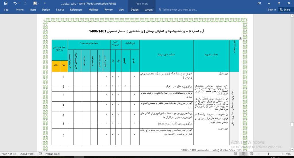 فرم-شماره-6-برنامه سالانه طرح تدبیر 1400-1401