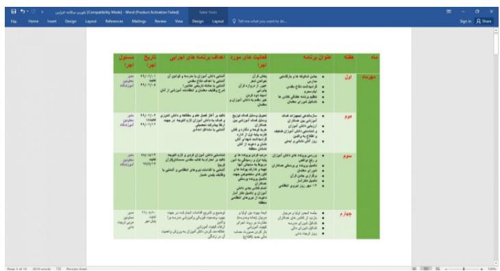 برنامه سالانه و تقویم اجرایی ابتدایی 1400